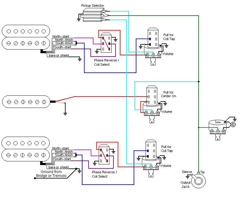 hsh guitar wiring diagrams   26 wiring diagram images